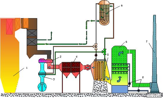 800MW发电机组低温省煤器